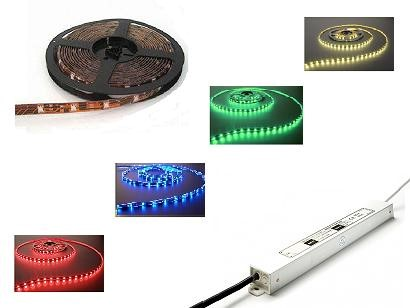 LED Strip sets